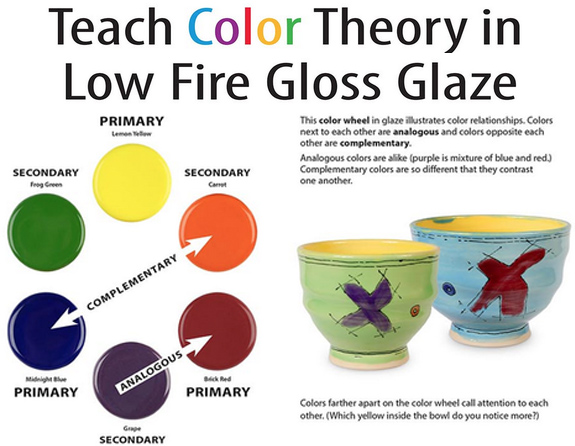 TeachersPaletteColorTheory1